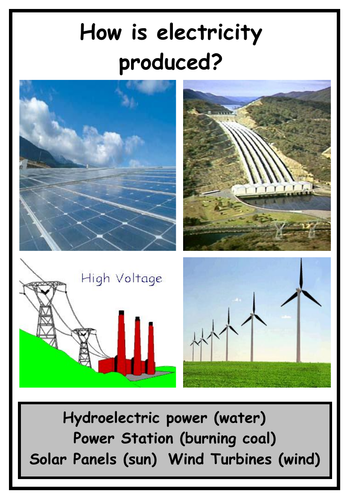 Electricity - How is it produced?