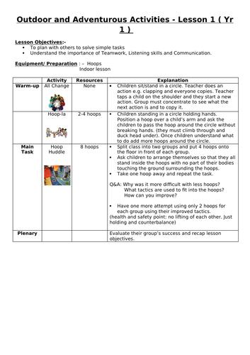 Outdoor and Adventurous activities scheme of work - progressive through  KS1 to  KS2