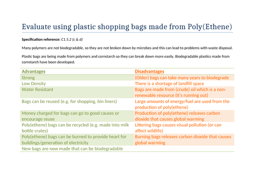 GCSE Chemistry Plastic Bags Polymer Evaluation Poster