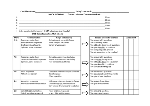 Italian AQA Speaking exam Preparation for General Conversation and Role Plays