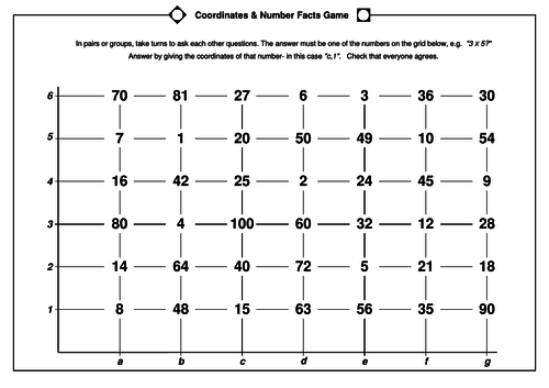5 Coordinates Worksheets