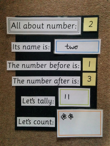 All About Number