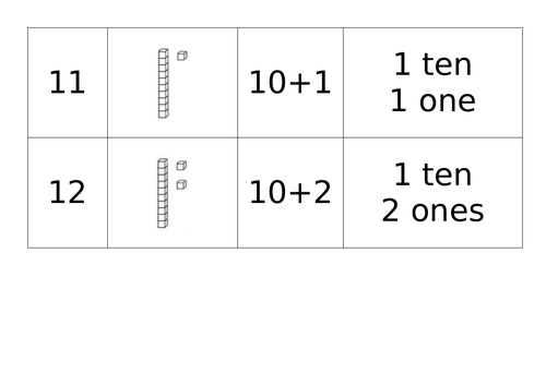 Continuous Provision - Number Understanding