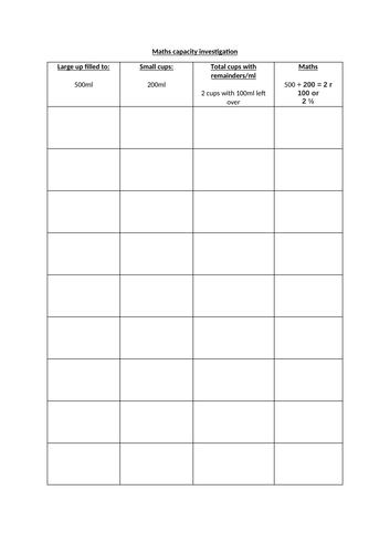 Capacity/Volume Maths KS2 Worksheets