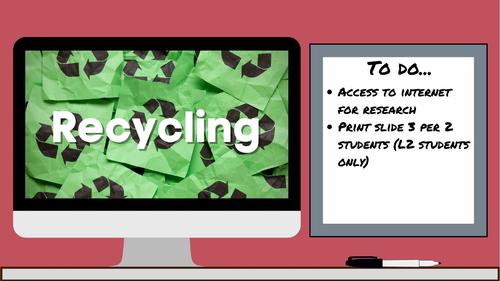 KS3 AQA Activate 7.4.2 Recycling