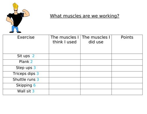 What muscles are we working? Fitness activity ft GCSE PE muscles component