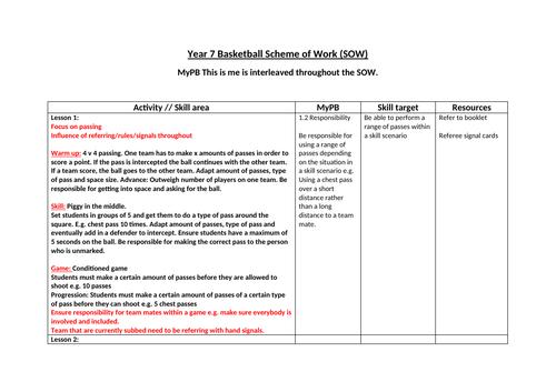 KS3 Basketball Scheme of Work