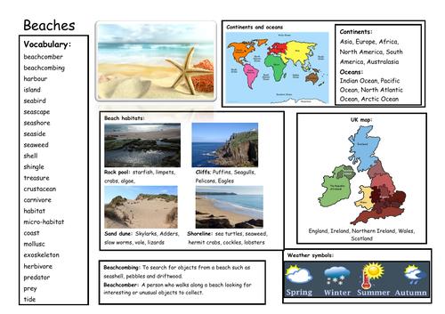 Beach Topic Knowledge Organiser