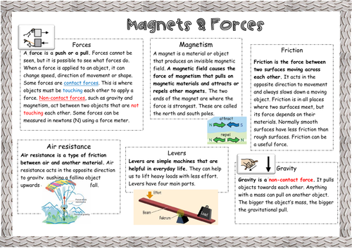 Magnets and Forces Knowledge Organisers