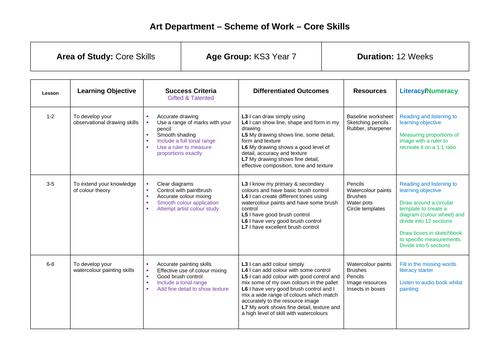 KS3 Core Skills Scheme of Work