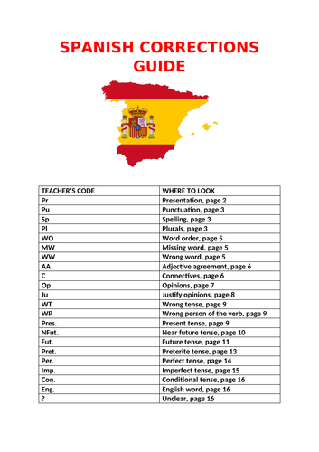 Spanish Written Work Corrections Guide