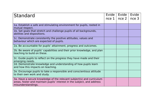 Teachers' Standards Evidence Checklist