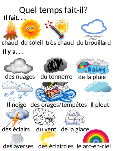GCSE French Vocab Revision Posters