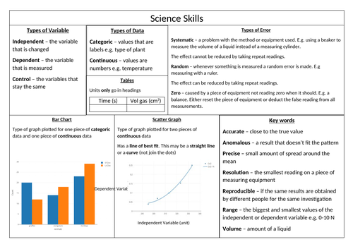 How Science Works Learning Mat/KO