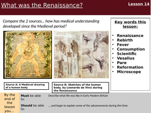 Intro to Renaissance Medicine