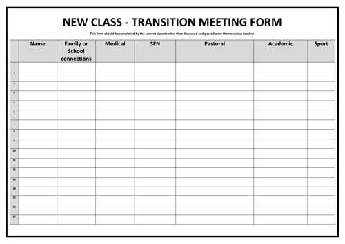 New Class: Transition Meeting Forms (2 to choose from)