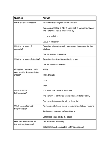 A-level PE paper 2 Psychology