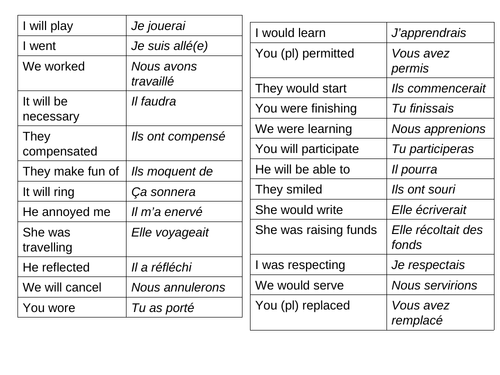 4 tenses Connect4 game - My Studies, Life at School and College - AQA French Units 9/10 vocabulary