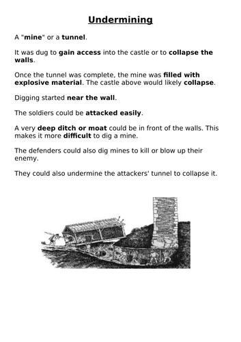 Weapons used to siege a castle