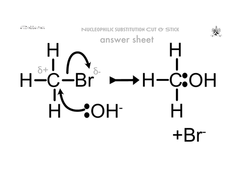 Nucleophilic substitution mechanism cut'n'stick.