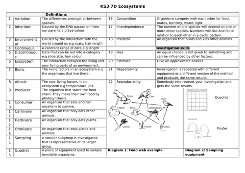 Key Stage 3 Knowledge organiser 7C Ecosystems