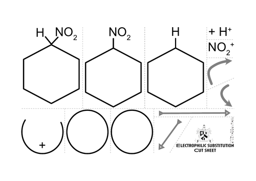 Electrophilic substitution Cut & Stick
