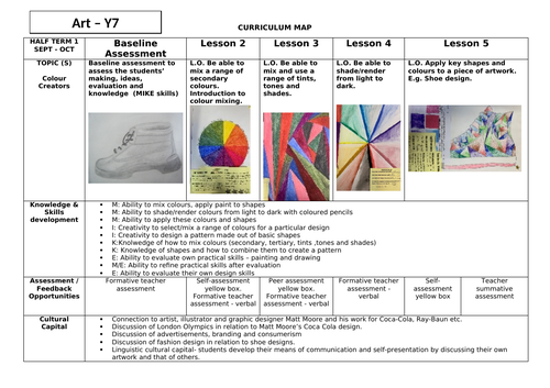 Curriculum Map - Year 7 - Art & Design