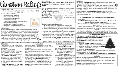 AQA RS GCSE KNOWLEDGE ORGANISERS - SPEC