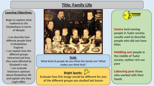 2. Family Life in Elizabethan England -OCR GCE J411 9-1 The Elizabethans 1580-1603 Section 3