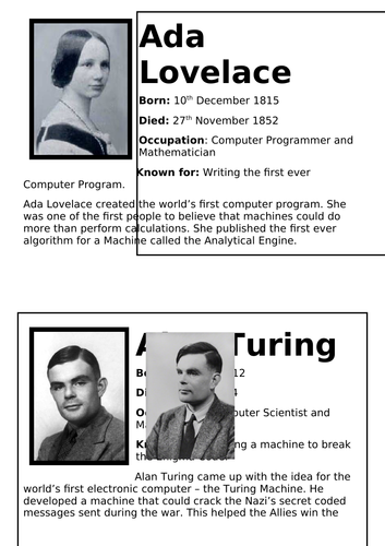 Important Figures in Computer Science