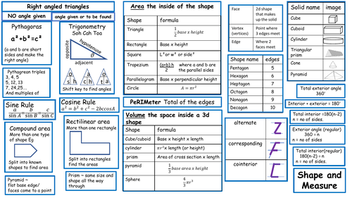 shape and measure revision mat