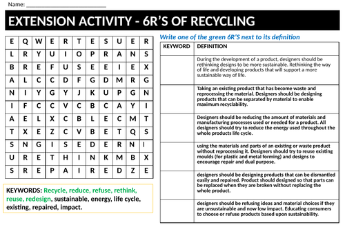 Cover work The 6 Rs of Recycling