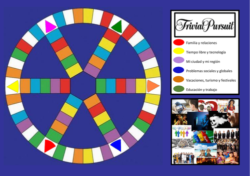 Spanish GCSE Speaking Game: Trivial Pursuit