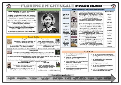 KS1 Florence Nightingale Knowledge Organiser!