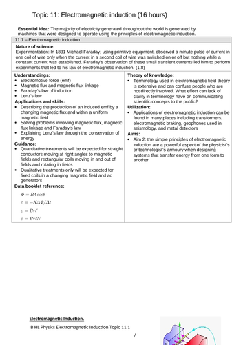 IB Physics Course Topic 11 Electromagnetic Induction (HL) Teaching and Revision Material & Questions