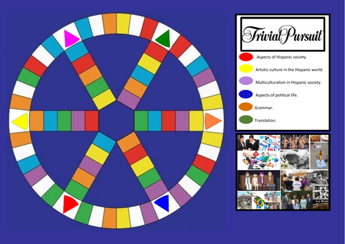 A Level Spanish speaking game: Trivial Pursuit
