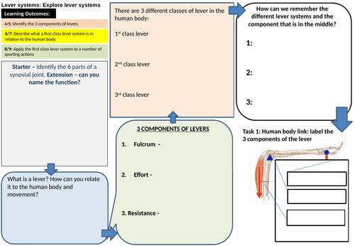 AQA PE GCSE Movement Analysis Part 2.