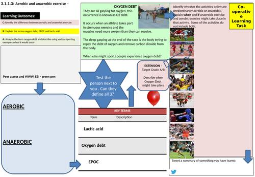 AQA PE GCSE Cardio Respiratory Part 2.
