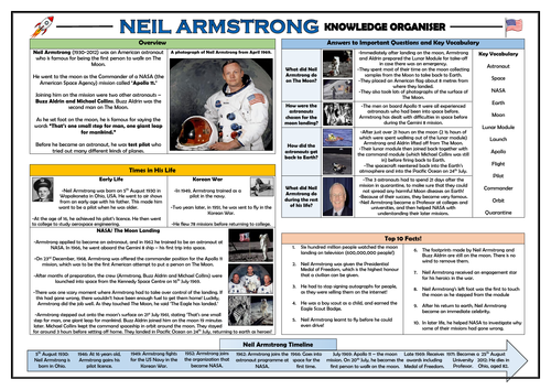 KS1 Neil Armstrong Knowledge Organiser!