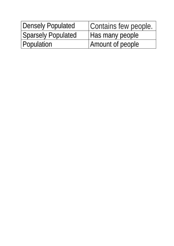 Population Unit Of Work