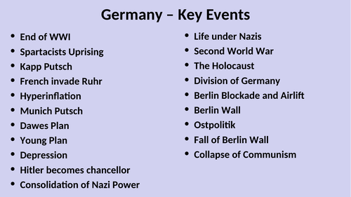 GCSE History - Key events in German history - 1918 to 1991