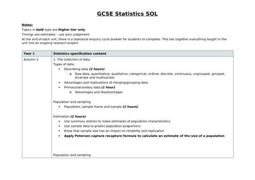 Edexcel GCSE Statistics - Unit 1 SOW - Collection of data