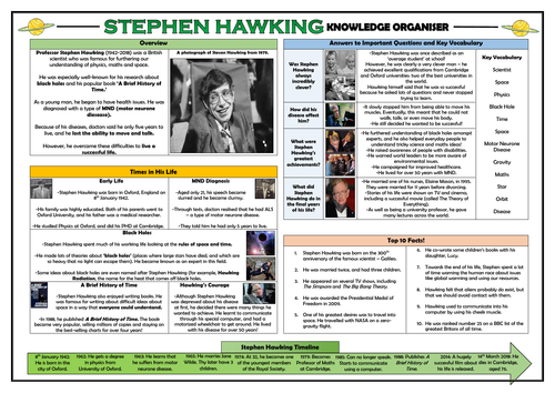 Stephen Hawking Knowledge Organiser!