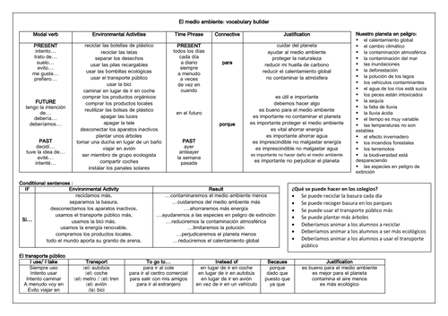 Spanish GCSE The Environment (el medio ambiente): revision organiser & vocabulary builder