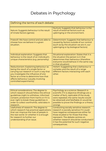 OCR  A-Level psychology debates revision