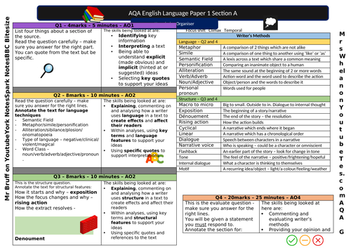 GCSE English Language Paper 1 Knowledge Organiser
