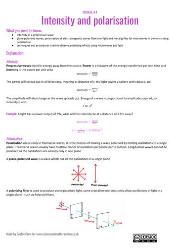 Polarisation sheet for A Level physics