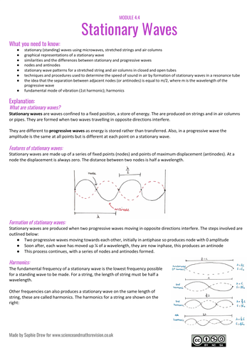 Stationary waves sheet for A Level physics