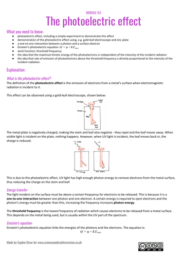 Photoelectric effect sheet for A Level physics