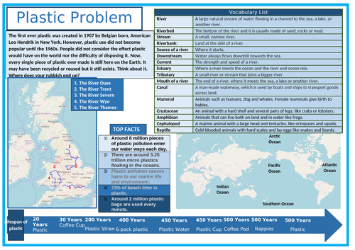 Plastic Pollution and Rivers Knowledge Organiser/ Learning Mat